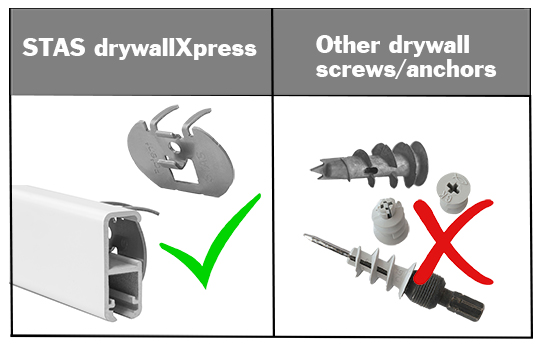 STAS drywallXpress in comparison with other drywall anchors